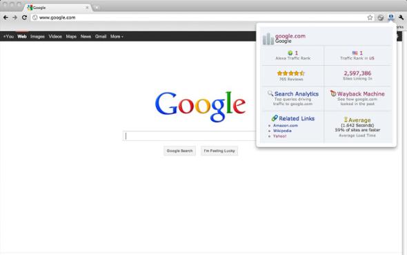 Google Chrome SEO Extensions