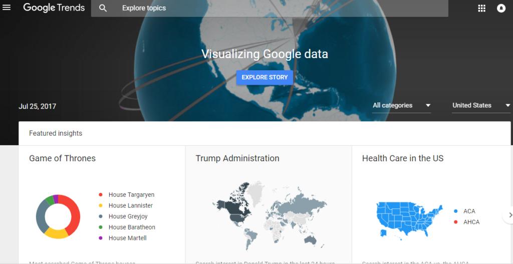 Best SEO Tools to Improve Google Rankings