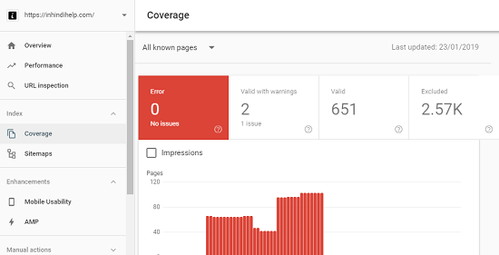 Google Search Console – Complete Beginner's Guide