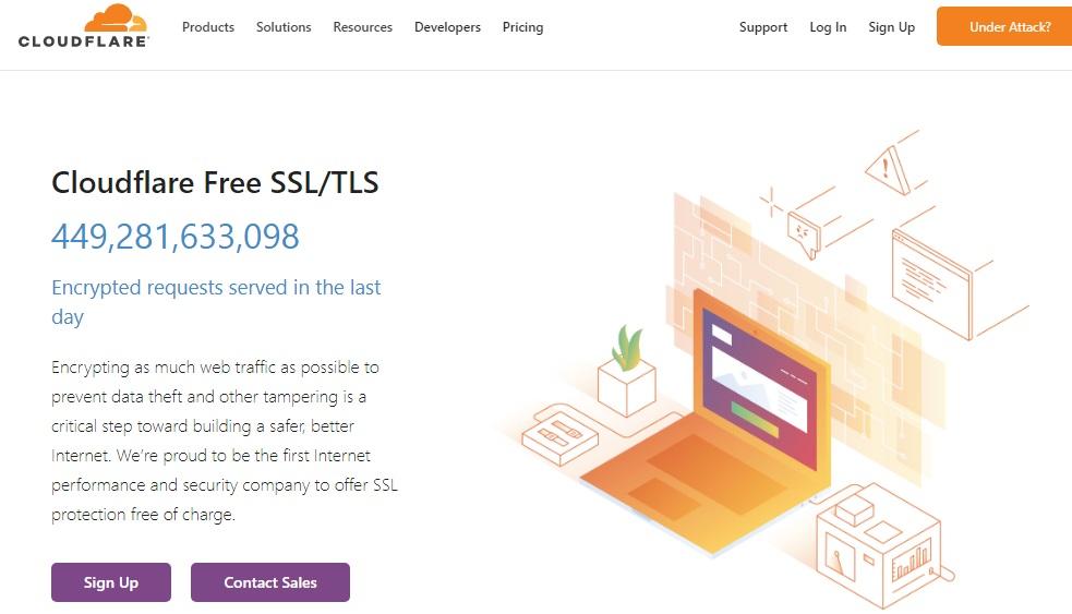 Top SSL Certificate Providers in Hindi